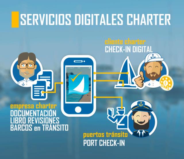 infografía-empresas-charter